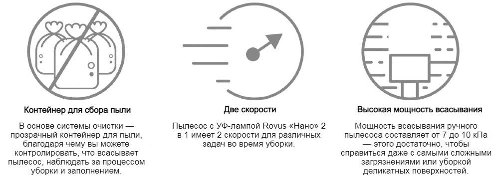 Антибактериальный ручной пылесос Rovus «Нано» 2 в 1 14