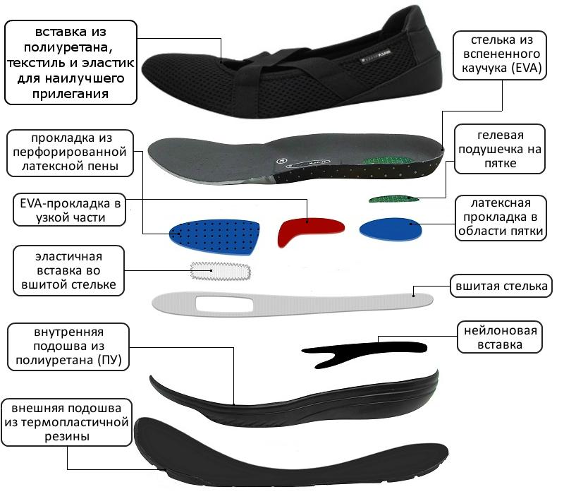 Балетки адаптивные спортивные Walkmaxx 2.0. Цвет: черный 5